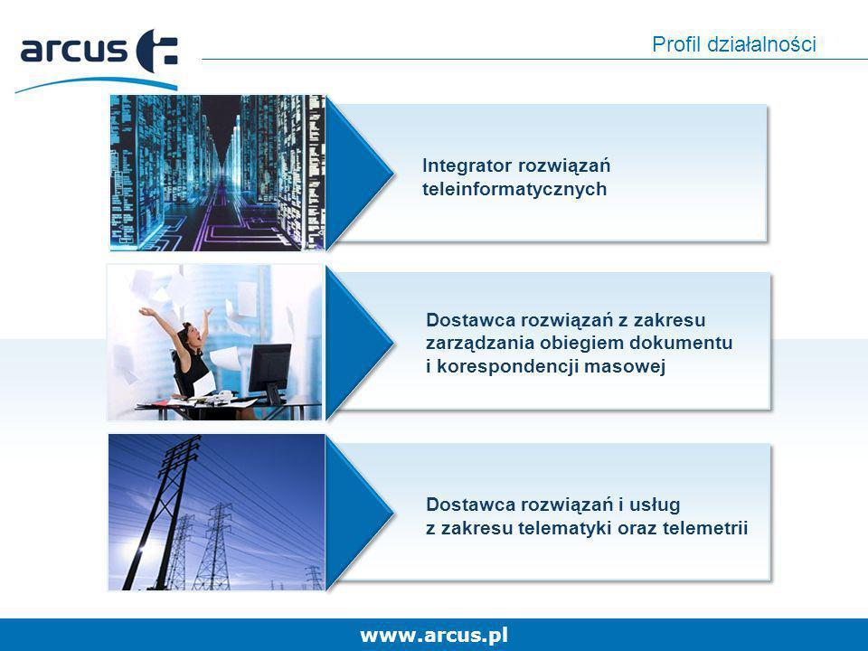www.arcus.pl Profil działalności Integrator rozwiązań teleinformatycznych Dostawca rozwiązań i usług z zakresu telematyki oraz telemetrii Dostawca roz