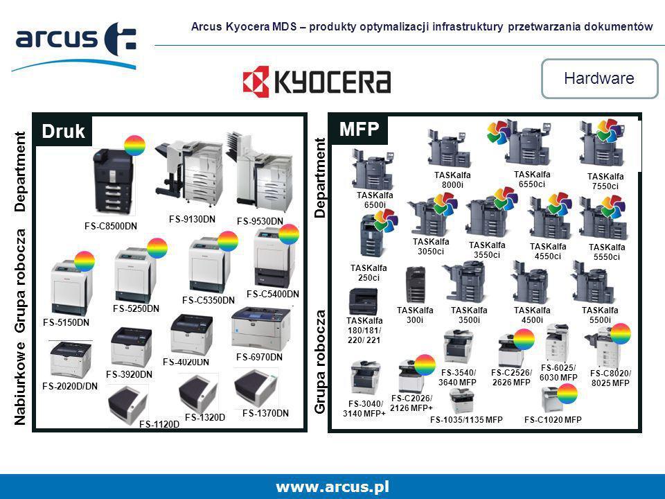 www.arcus.pl Arcus Kyocera MDS – produkty optymalizacji infrastruktury przetwarzania dokumentów Hardware Nabiurkowe Grupa robocza Department Druk Grup