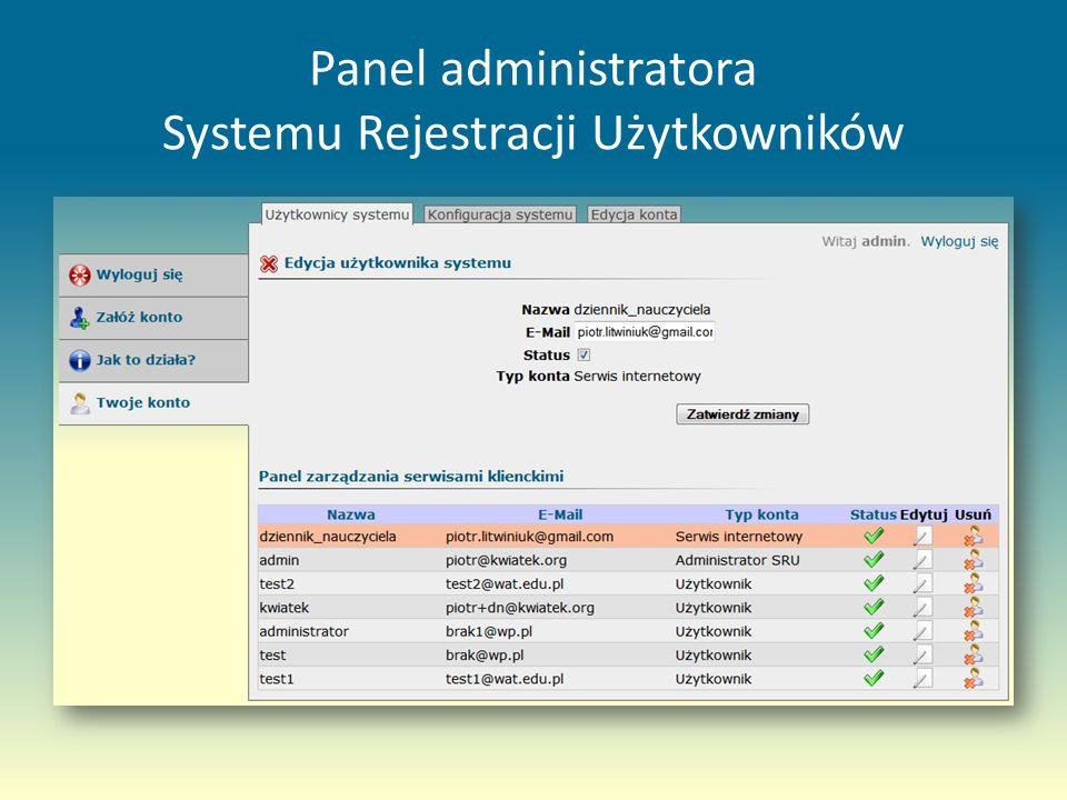 Panel administratora Systemu Rejestracji Użytkowników