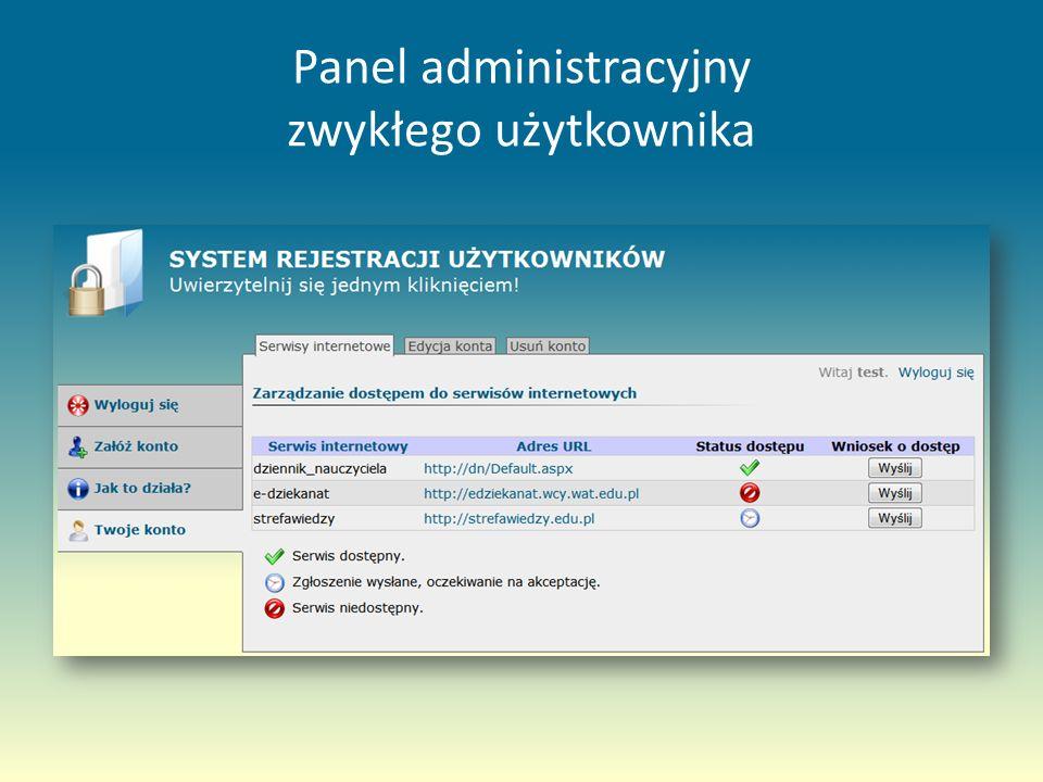 Panel administracyjny zwykłego użytkownika