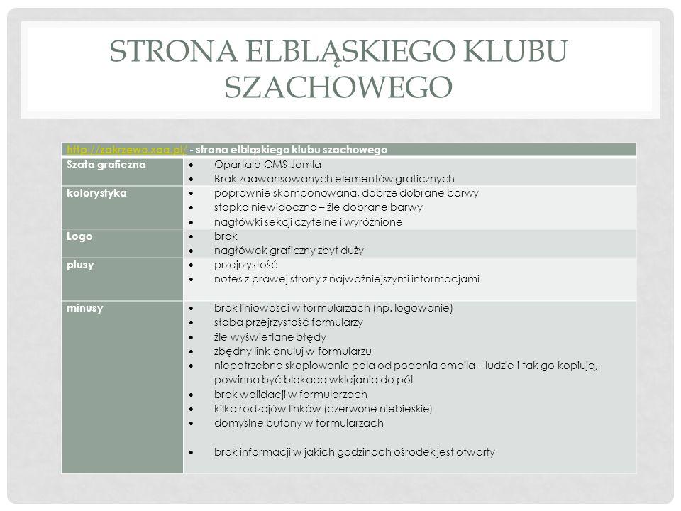 STRONA GDAŃSKIEGO KLUBU SZACHOWEGO http://www.koronagdansk.pl Szata graficzna oparta o CMS PHP-fusion kolorystyka dobrze dobrana, przejrzysta, dobrze wyróżnione nagłówki Logo w barwach strony, kojarzące się z dyscypliną sportu plusy dużo istotnych informacji o członkach klubu, trenerach, godzinach pracy minusy 2x menu Kalendarz zbyt duży lewy margines Zbyt rozbudowana opcja wyszukiwania Brak informacji o sukcesach szachistów Brak możliwości sortowania osób na liście szachiście