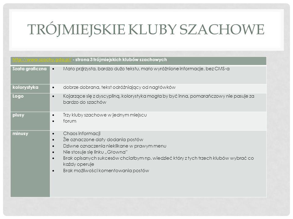 TRÓJMIEJSKIE KLUBY SZACHOWE http://www.szachy.gda.pl/http://www.szachy.gda.pl/ - strona 3 trójmiejskich klubów szachowych Szata graficzna Mało przjrzy