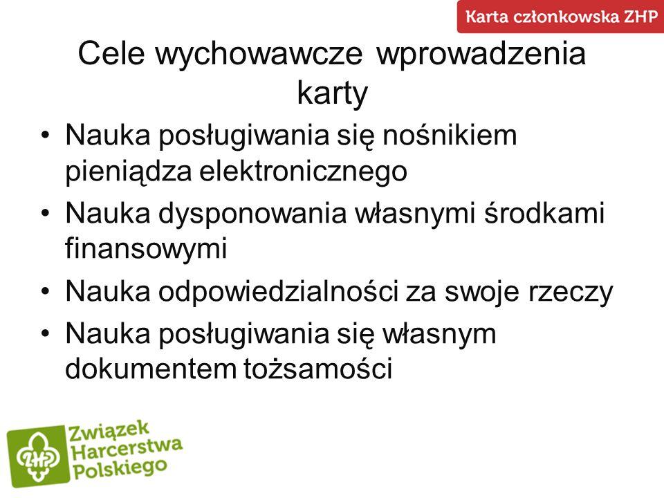 Bonusy dla posiadacza karty Możliwość korzystania z programu rabatowego Standard BRE Banku Możliwość korzystania z programu rabatowego ZHP Możliwość założenia konta pocztowego w domenie @zhp.net.pl
