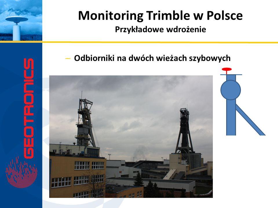 – Odbiorniki na dwóch wieżach szybowych Monitoring Trimble w Polsce Przykładowe wdrożenie