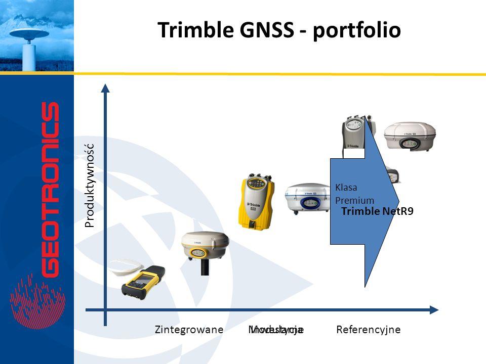 Produktywność Inwestycja ModularneZintegrowaneReferencyjne Klasa Premium Trimble NetR9 Trimble GNSS - portfolio