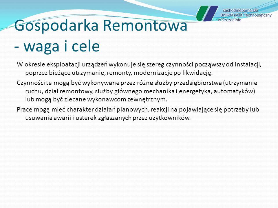 Gospodarka Remontowa - waga i cele Czy tak postrzegamy elementy gospodarki remontowej???