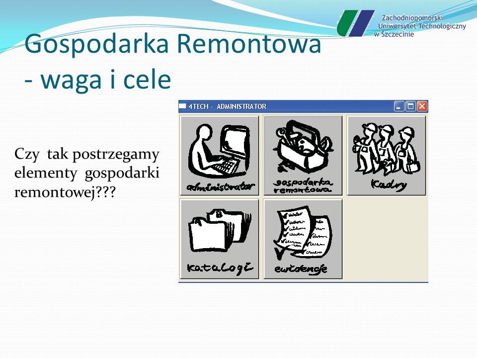 Elementy Gospodarki Remontowej - dzisiaj: ewidencję i opis techniczny urządzeń opracowywanie budżetów i śledzenie ich wykorzystania planowanie czynności obsługowych (konserwacji, remontów, przeglądów, smarowania) planowanie czynności modernizacyjnych i inwestycyjnych rejestrację czynności bieżących i awaryjnych zarządzanie zleceniami wykonania czynności rozliczanie wykonywanych prac (robocizna, materiały, usługi zlecane podwykonawcom)