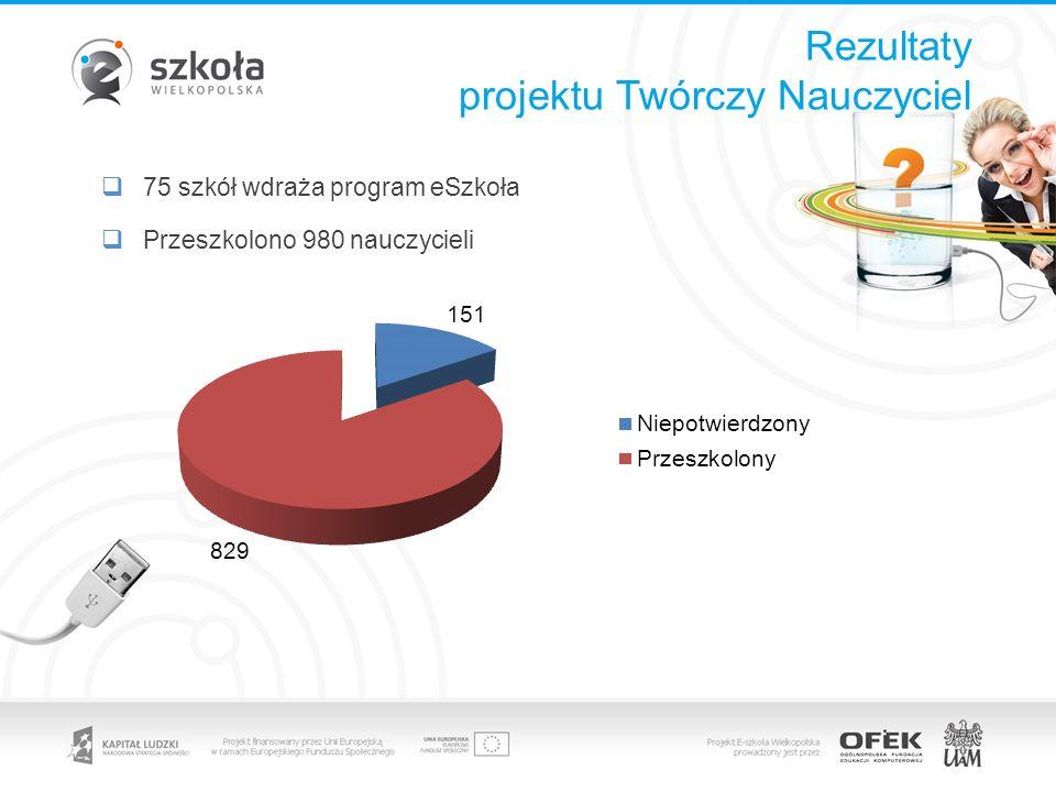 Rezultaty projektu Twórczy Nauczyciel 75 szkół wdraża program eSzkoła Przeszkolono 980 nauczycieli