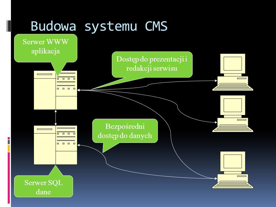 Oddzielenie treści od formy Treść serwisu zawarta jest w bazie danych Część danych, najczęściej graficznych, zawarta jest w samej aplikacji, jako pliki umieszczone na serwerze Dostęp do danych (treści) mają inne aplikacje Formę prezentacji określa aplikacja Aplikacja zawiera szablony prezentacji danych Zmiana formy prezentacji nie powoduje zmiany treści serwisu Uprawnieni użytkownicy mogą zindywidualizować formę serwisu (prezentacji danych)