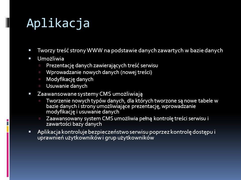 Aplikacja Tworzy treść strony WWW na podstawie danych zawartych w bazie danych Umożliwia Prezentację danych zawierających treść serwisu Wprowadzanie n