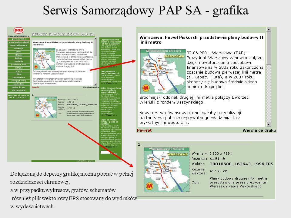 Serwis Samorządowy PAP SA - grafika Dołączoną do depeszy grafikę można pobrać w pełnej rozdzielczości ekranowej, a w przypadku wykresów, grafów, schem