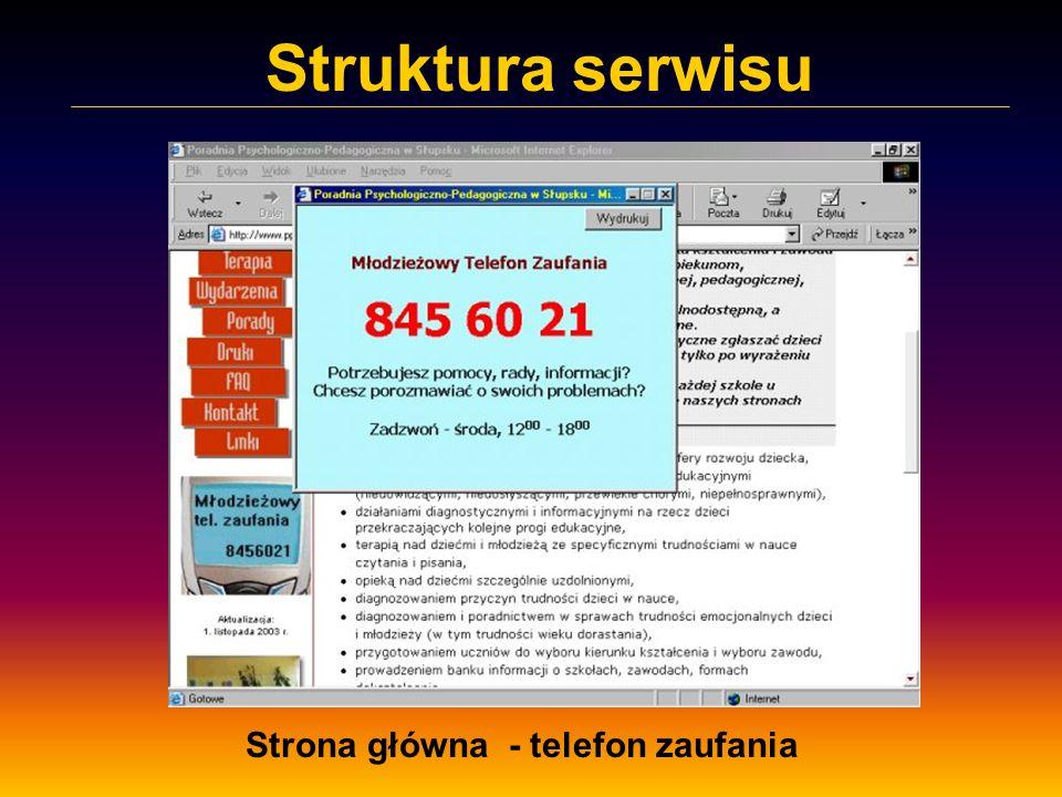 Struktura serwisu Strona główna - telefon zaufania