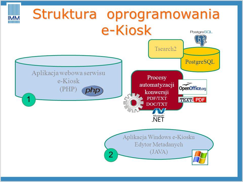 Struktura oprogramowania e-Kiosk Aplikacja webowa serwisu e-Kiosk (PHP) Aplikacja Windows e-Kiosku Edytor Metadanych (JAVA) Procesy automatyzacji konw