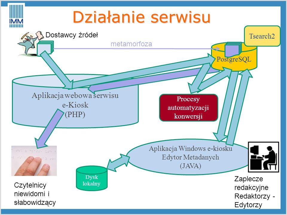 Aplikacja webowa serwisu e-Kiosk (PHP) Aplikacja Windows e-kiosku Edytor Metadanych (JAVA) PostgreSQL Działanie serwisu Tsearch2 Dostawcy źródeł Zaple