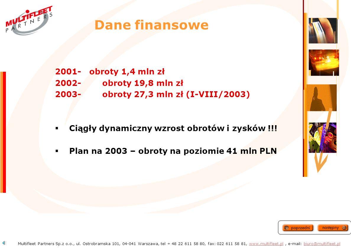 Opis firmy Multifleet Partners Sp.z o.o., ul. Ostrobramska 101, 04-041 Warszawa, tel + 48 22 611 58 80, fax: 022 611 58 81, www.multifleet.pl, e-mail: