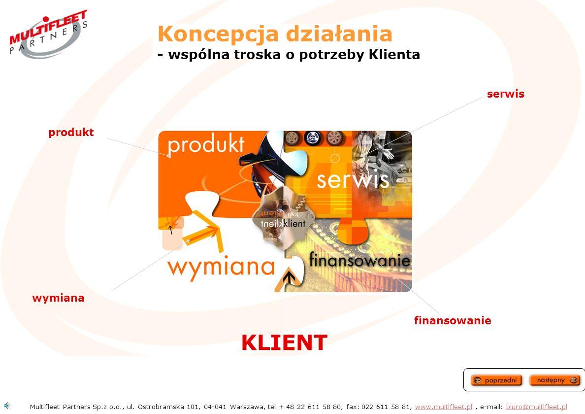 Dane finansowe Multifleet Partners Sp.z o.o., ul. Ostrobramska 101, 04-041 Warszawa, tel + 48 22 611 58 80, fax: 022 611 58 81, www.multifleet.pl, e-m