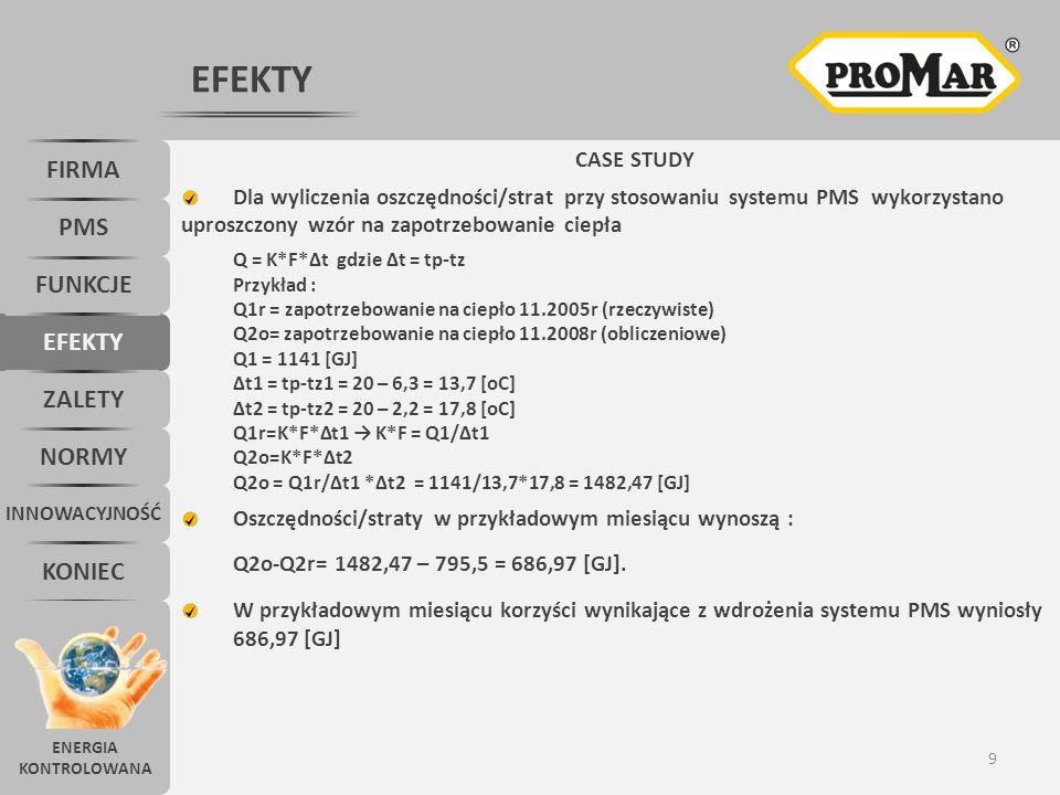 EFEKTY 9 FIRMA PMS FUNKCJE KONIEC INNOWACYJNOŚĆ NORMY ZALETY EFEKTY CASE STUDY Dla wyliczenia oszczędności/strat przy stosowaniu systemu PMS wykorzystano uproszczony wzór na zapotrzebowanie ciepła Q = K*F*Δt gdzie Δt = tp-tz Przykład : Q1r = zapotrzebowanie na ciepło 11.2005r (rzeczywiste) Q2o= zapotrzebowanie na ciepło 11.2008r (obliczeniowe) Q1 = 1141 [GJ] Δt1 = tp-tz1 = 20 – 6,3 = 13,7 [oC] Δt2 = tp-tz2 = 20 – 2,2 = 17,8 [oC] Q1r=K*F*Δt1 K*F = Q1/Δt1 Q2o=K*F*Δt2 Q2o = Q1r/Δt1 *Δt2 = 1141/13,7*17,8 = 1482,47 [GJ] Oszczędności/straty w przykładowym miesiącu wynoszą : Q2o-Q2r= 1482,47 – 795,5 = 686,97 [GJ].
