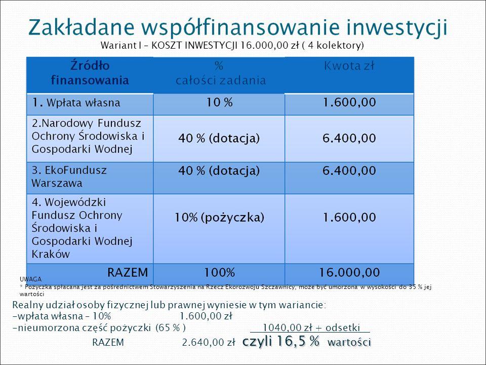 Wariant II – KOSZT INWESTYCJI 20.000,00 zł ok.