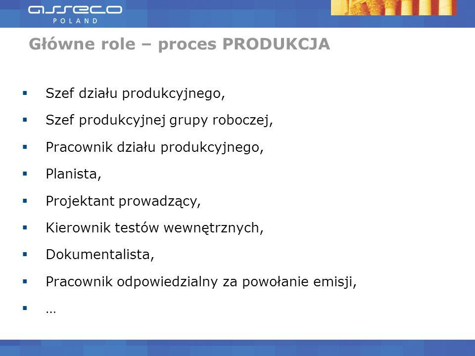 Główne role – proces PRODUKCJA Szef działu produkcyjnego, Szef produkcyjnej grupy roboczej, Pracownik działu produkcyjnego, Planista, Projektant prowa