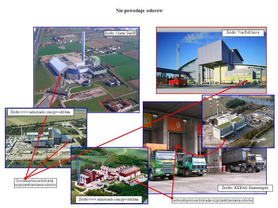 Źródło: Martin GmbH Źródło: Von Roll Inova Źródło: KEBAG Emmenspitz Nie powoduje odorów Źródło:www.industcards.com/ppworld.htm Dwustopniowa blokada ro