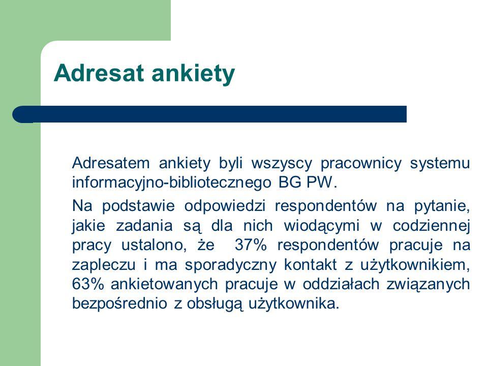 Adresat ankiety Adresatem ankiety byli wszyscy pracownicy systemu informacyjno-bibliotecznego BG PW. Na podstawie odpowiedzi respondentów na pytanie,