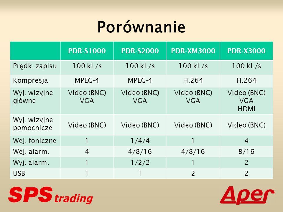 Porównanie PDR-S1000PDR-S2000PDR-XM3000PDR-X3000 Pr ę dk.