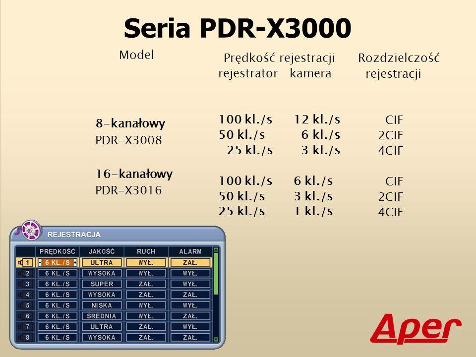 Seria PDR-X3000 Model 8-kanałowy PDR-X3008 16-kanałowy PDR-X3016 Prędkość rejestracji rejestratorkamera 100 kl./s 12 kl./s 50 kl./s 6 kl./s 25 kl./s 3 kl./s 100 kl./s 6 kl./s 50 kl./s 3 kl./s 25 kl./s 1 kl./s Rozdzielczość rejestracji CIF 2CIF 4CIF CIF 2CIF 4CIF