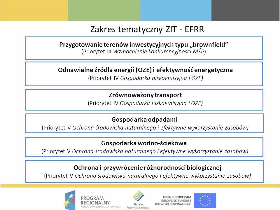 Zakres tematyczny ZIT - EFRR Przygotowanie terenów inwestycyjnych typu brownfield (Priorytet III Wzmocnienie konkurencyjności MŚP) Odnawialne źródła e