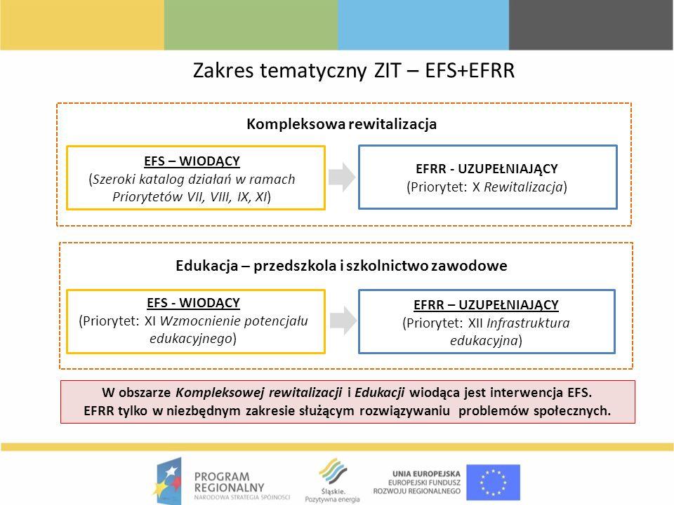 Kompleksowa rewitalizacja Edukacja – przedszkola i szkolnictwo zawodowe W obszarze Kompleksowej rewitalizacji i Edukacji wiodąca jest interwencja EFS.