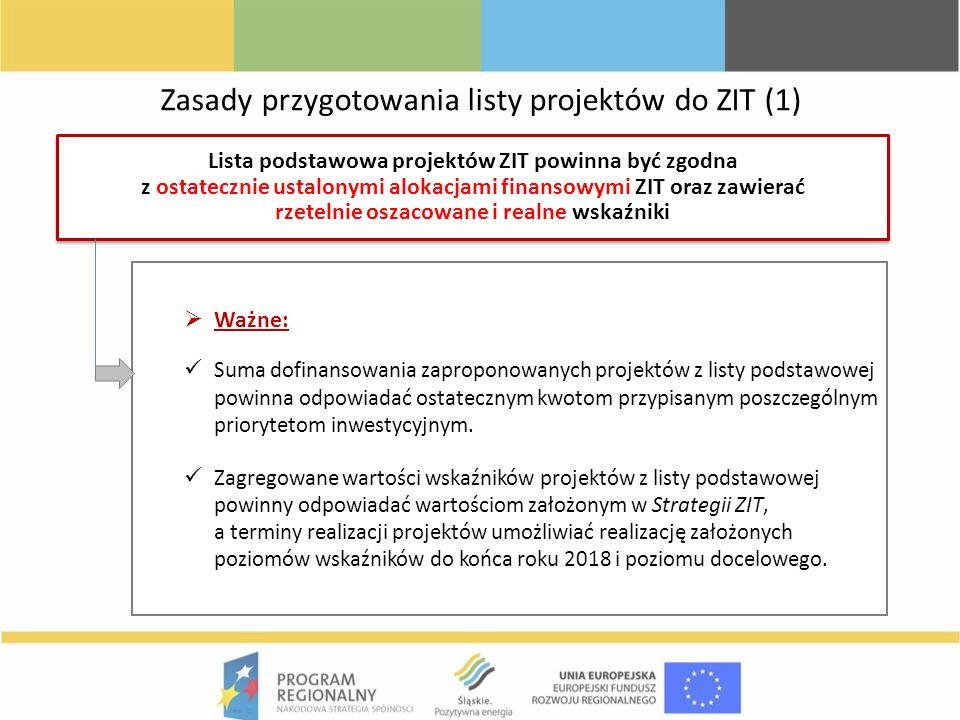 Zasady przygotowania listy projektów do ZIT (1) Lista podstawowa projektów ZIT powinna być zgodna z ostatecznie ustalonymi alokacjami finansowymi ZIT