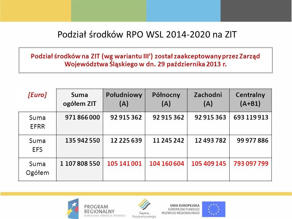 Podział środków na ZIT (wg wariantu III) został zaakceptowany przez Zarząd Województwa Śląskiego w dn. 29 października 2013 r. Podział środków RPO WSL