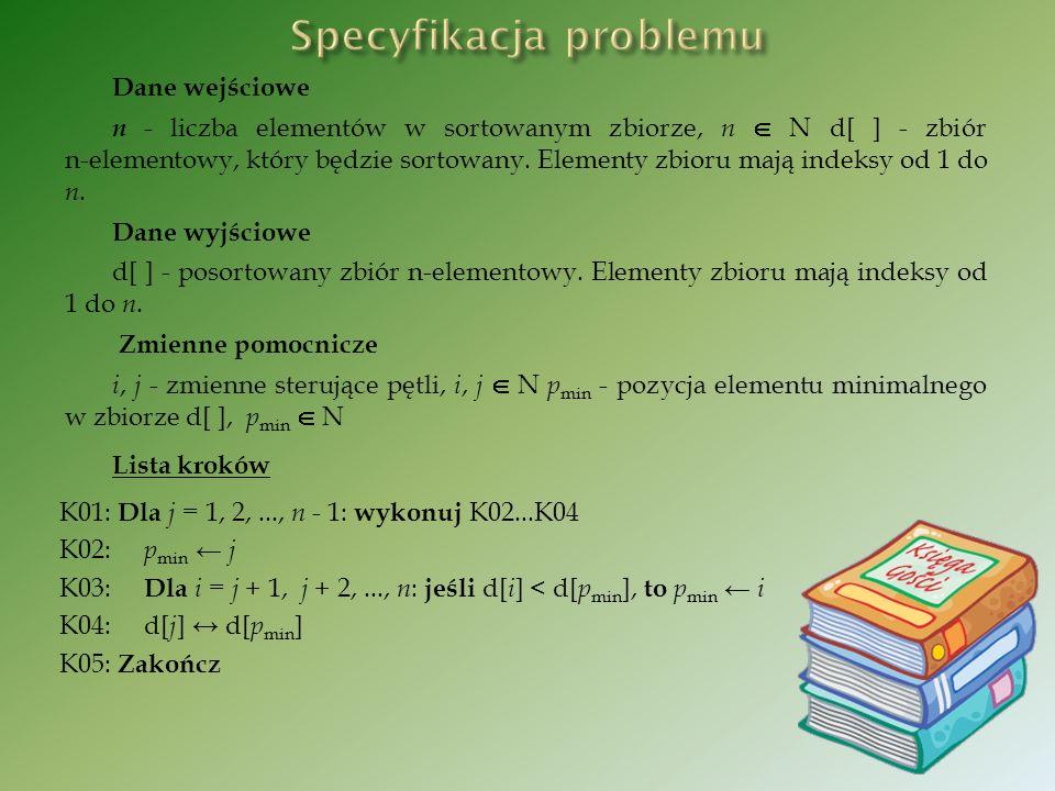 Dane wejściowe n - liczba elementów w sortowanym zbiorze, n N d[ ] - zbiór n-elementowy, który będzie sortowany. Elementy zbioru mają indeksy od 1 do