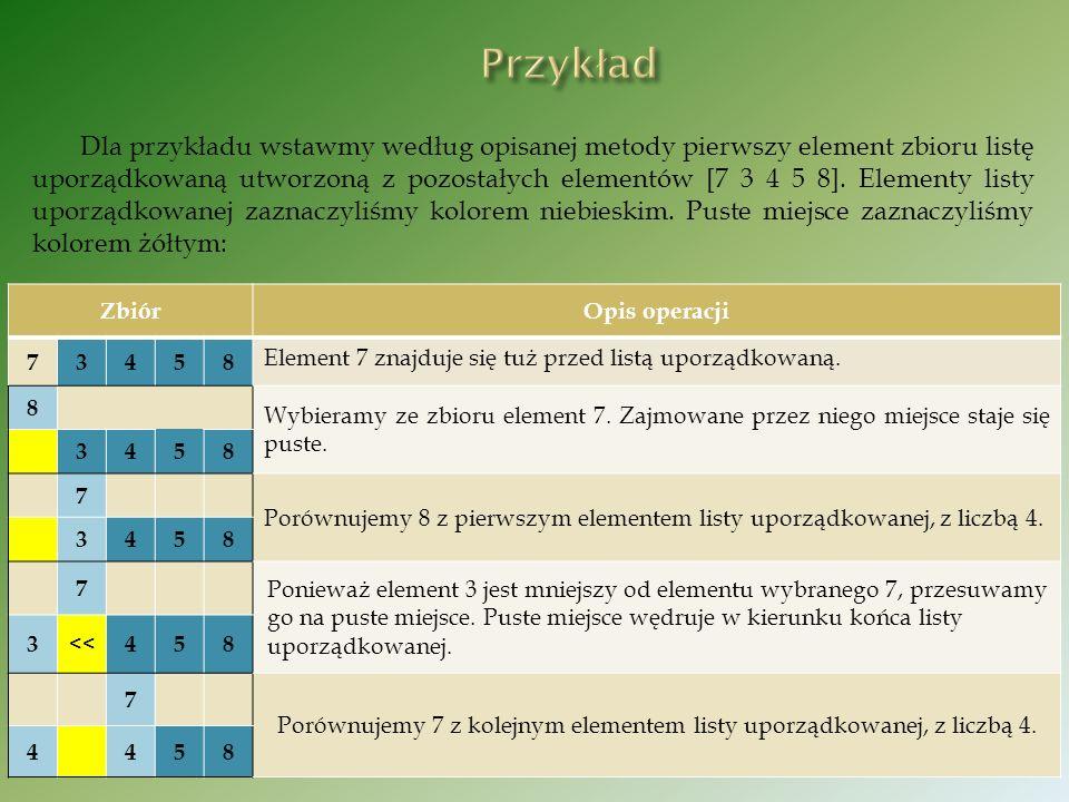 Dla przykładu wstawmy według opisanej metody pierwszy element zbioru listę uporządkowaną utworzoną z pozostałych elementów [7 3 4 5 8]. Elementy listy