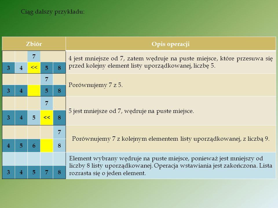 Ciąg dalszy przykładu: ZbiórOpis operacji 7 4 jest mniejsze od 7, zatem wędruje na puste miejsce, które przesuwa się przed kolejny element listy uporządkowanej, liczbę 5.