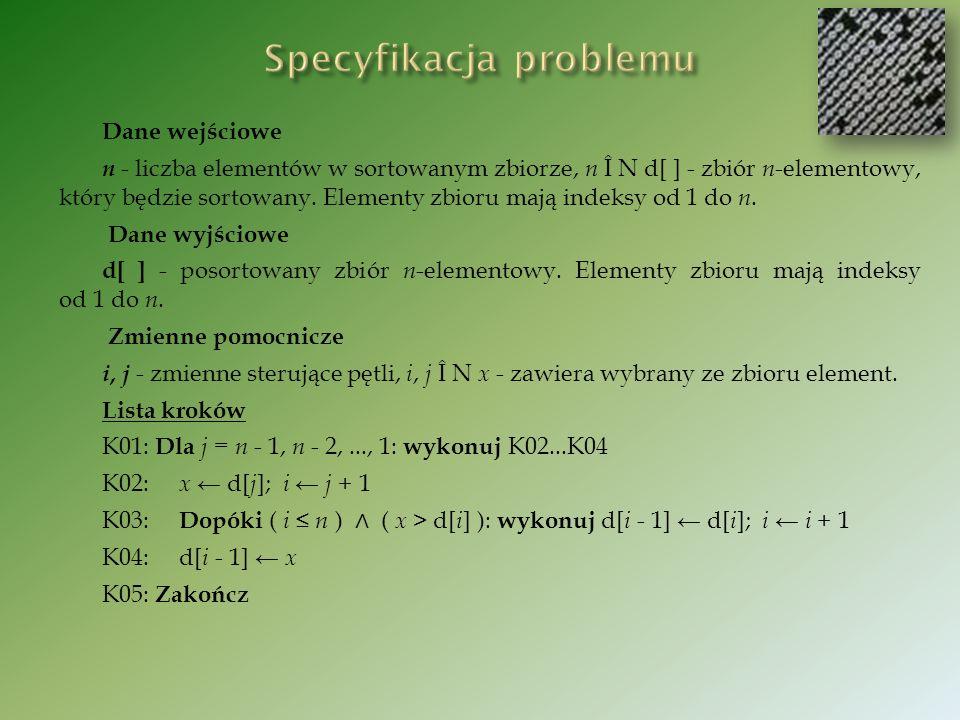 Dane wejściowe n - liczba elementów w sortowanym zbiorze, n Î N d[ ] - zbiór n -elementowy, który będzie sortowany. Elementy zbioru mają indeksy od 1