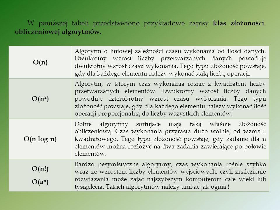 W poniższej tabeli przedstawiono przykładowe zapisy klas złożoności obliczeniowej algorytmów. O(n)O(n) Algorytm o liniowej zależności czasu wykonania