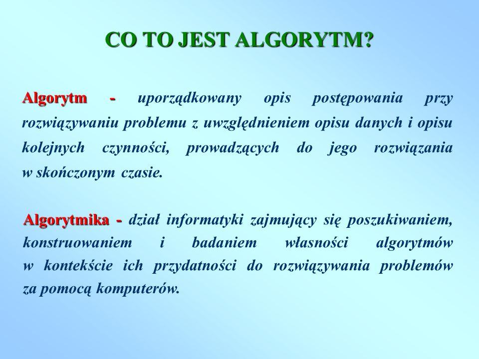 CO TO JEST ALGORYTM? Algorytm - Algorytm - uporządkowany opis postępowania przy rozwiązywaniu problemu z uwzględnieniem opisu danych i opisu kolejnych