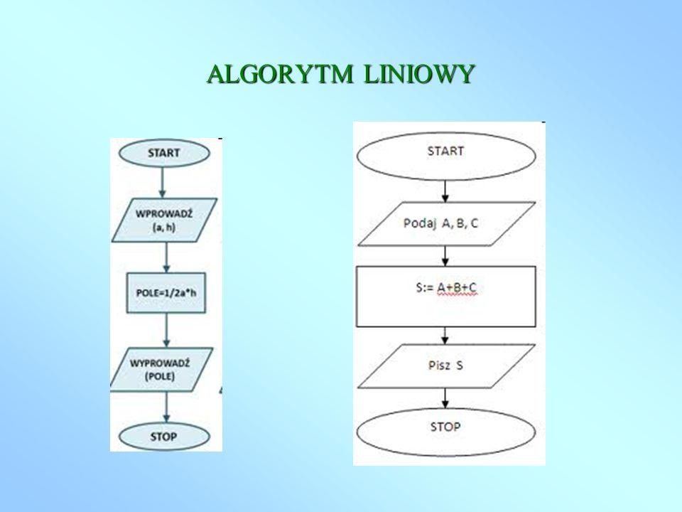 ALGORYTM LINIOWY