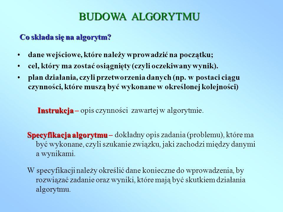 Specyfikacja algorytmu Specyfikacja algorytmu – dokładny opis zadania (problemu), które ma być wykonane, czyli szukanie związku, jaki zachodzi między