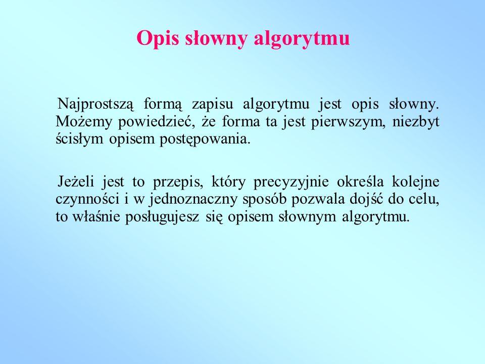 Najprostszą formą zapisu algorytmu jest opis słowny. Możemy powiedzieć, że forma ta jest pierwszym, niezbyt ścisłym opisem postępowania. Jeżeli jest t