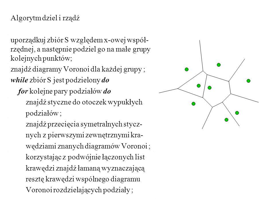 Algorytm dziel i rządź uporządkuj zbiór S względem x-owej współ- rzędnej, a następnie podziel go na małe grupy kolejnych punktów; znajdź diagramy Voronoi dla każdej grupy ; while zbiór S jest podzielony do for kolejne pary podziałów do znajdź styczne do otoczek wypukłych podziałów ; znajdź przecięcia symetralnych stycz- nych z pierwszymi zewnętrznymi kra- wędziami znanych diagramów Voronoi ; korzystając z podwójnie łączonych list krawędzi znajdź łamaną wyznaczającą resztę krawędzi wspólnego diagramu Voronoi rozdzielających podziały ;