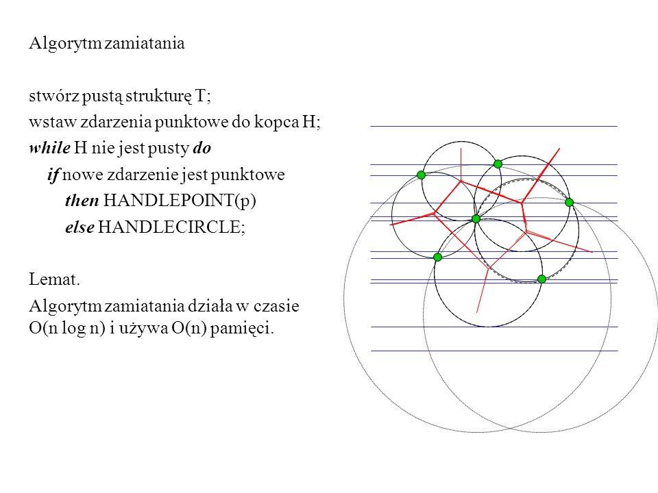 Algorytm zamiatania stwórz pustą strukturę T; wstaw zdarzenia punktowe do kopca H; while H nie jest pusty do if nowe zdarzenie jest punktowe then HANDLEPOINT(p) else HANDLECIRCLE; Lemat.