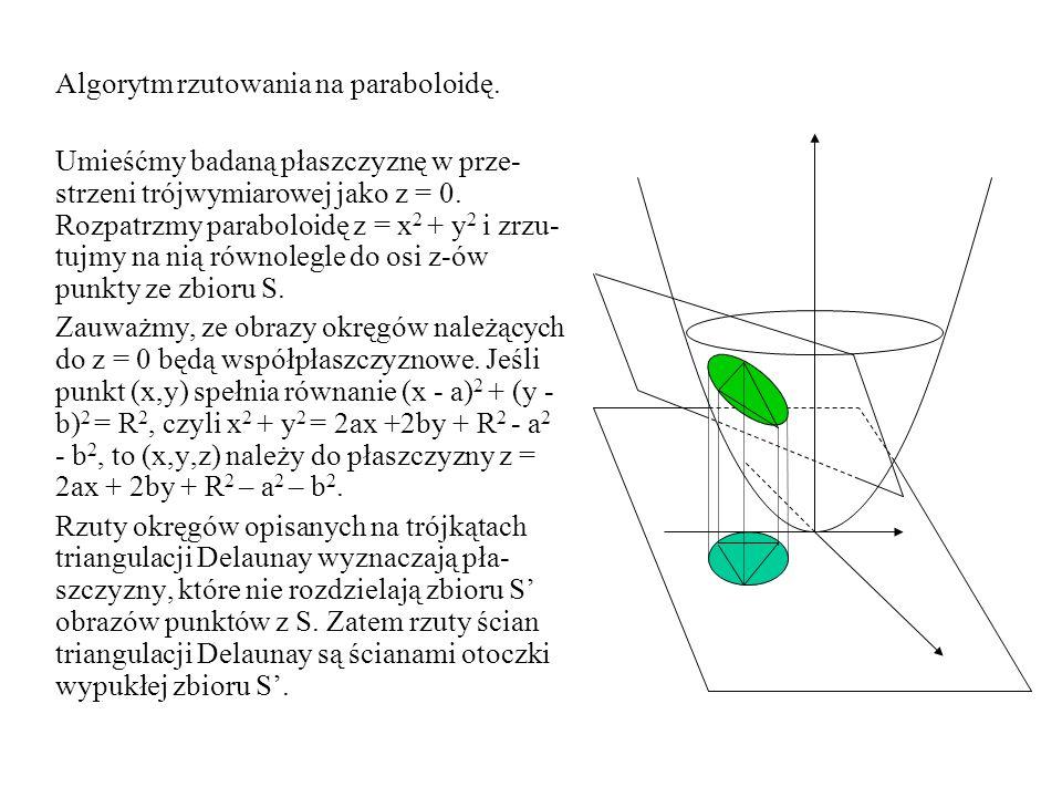 Algorytm rzutowania na paraboloidę. Umieśćmy badaną płaszczyznę w prze- strzeni trójwymiarowej jako z = 0. Rozpatrzmy paraboloidę z = x 2 + y 2 i zrzu