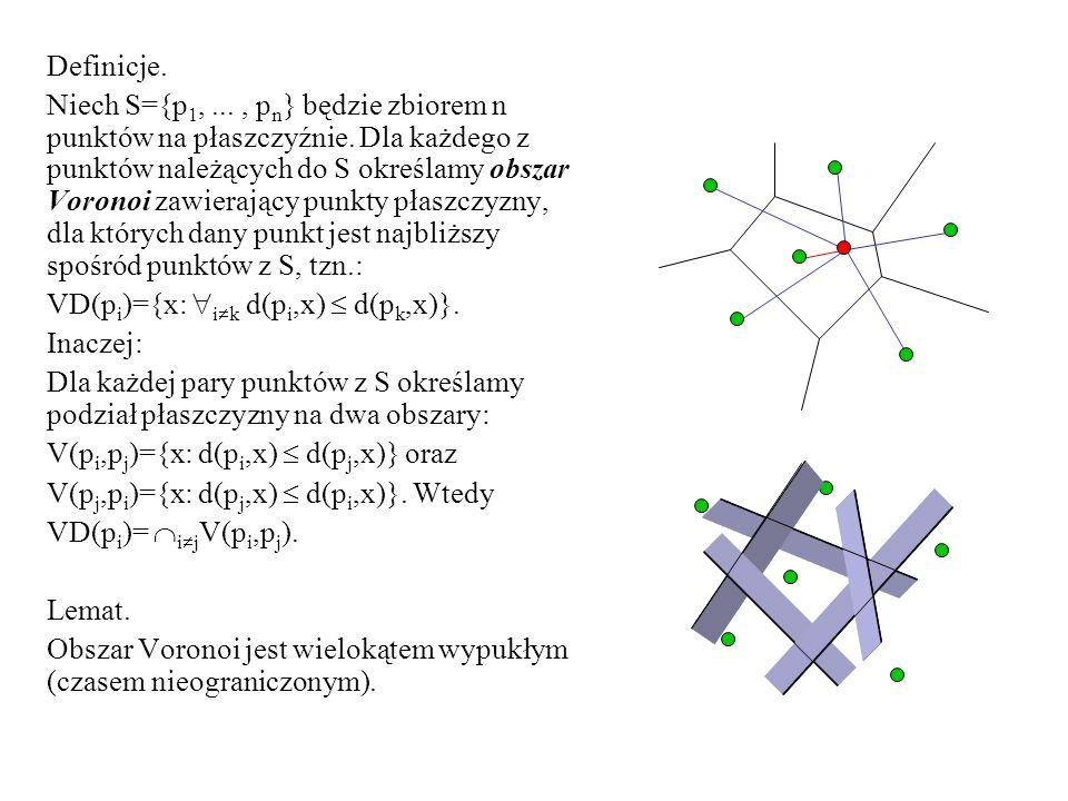 Definicje. Niech S={p 1,..., p n } będzie zbiorem n punktów na płaszczyźnie. Dla każdego z punktów należących do S określamy obszar Voronoi zawierając