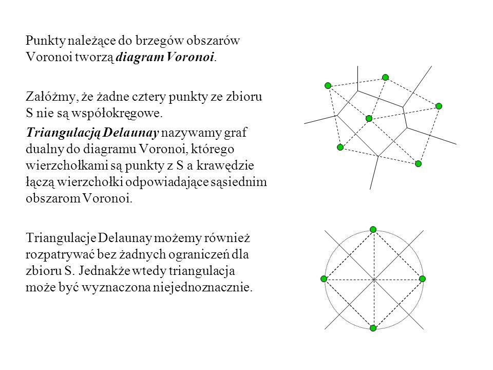 Punkty należące do brzegów obszarów Voronoi tworzą diagram Voronoi. Załóżmy, że żadne cztery punkty ze zbioru S nie są współokręgowe. Triangulacją Del