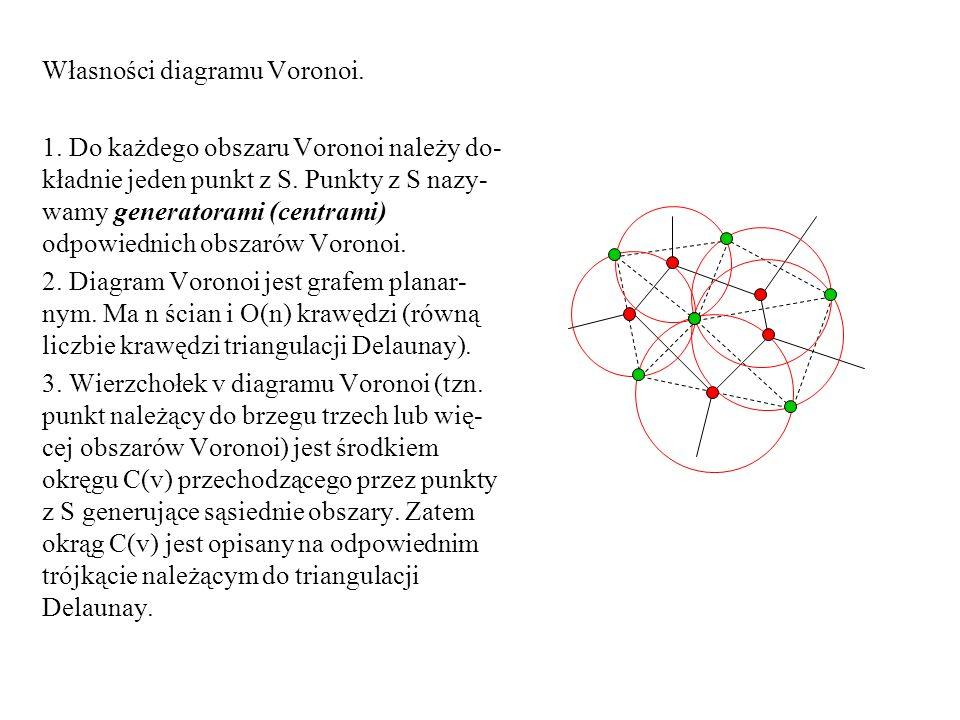 Własności diagramu Voronoi. 1. Do każdego obszaru Voronoi należy do- kładnie jeden punkt z S. Punkty z S nazy- wamy generatorami (centrami) odpowiedni