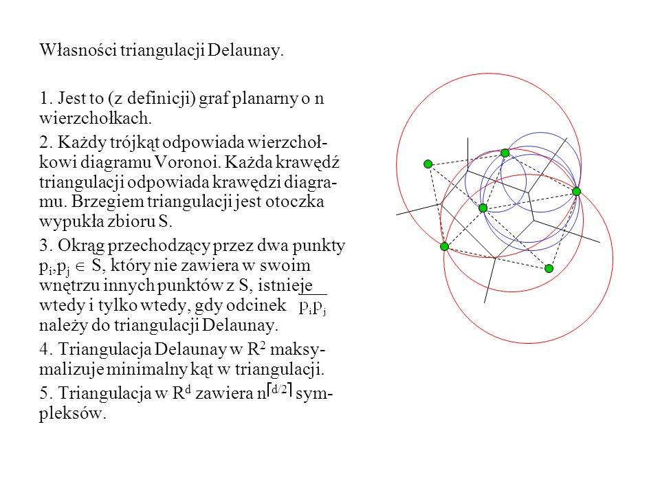 Własności triangulacji Delaunay.1. Jest to (z definicji) graf planarny o n wierzchołkach.