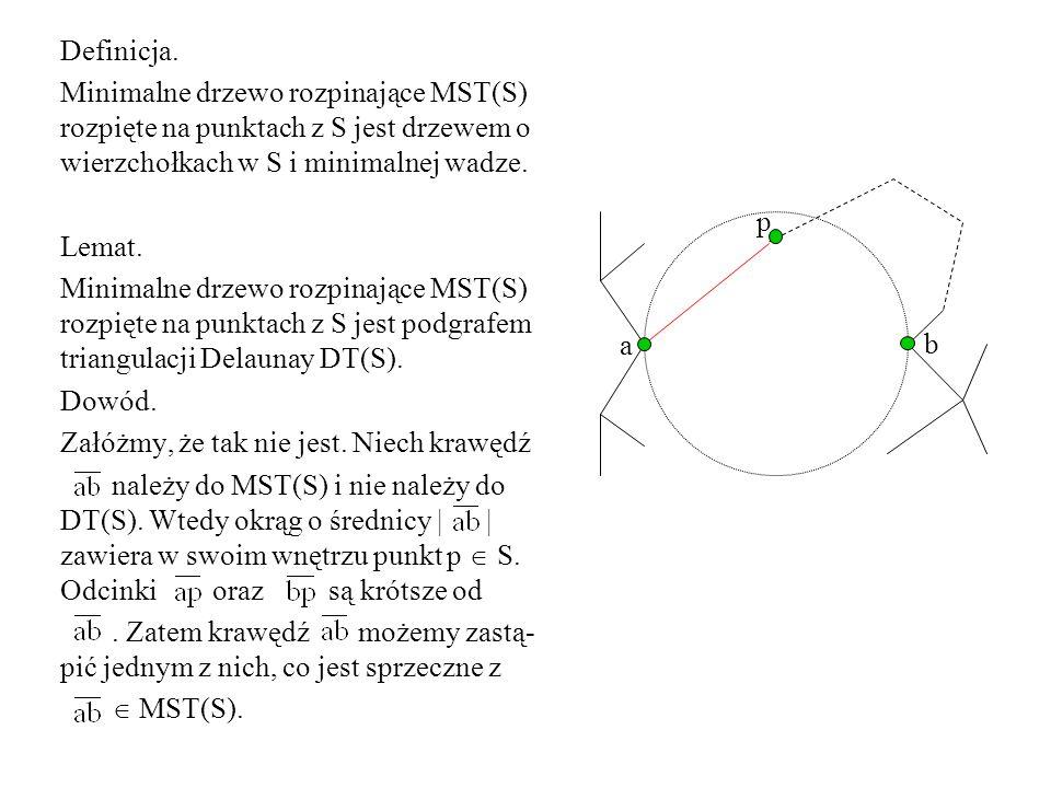 Definicja. Minimalne drzewo rozpinające MST(S) rozpięte na punktach z S jest drzewem o wierzchołkach w S i minimalnej wadze. Lemat. Minimalne drzewo r