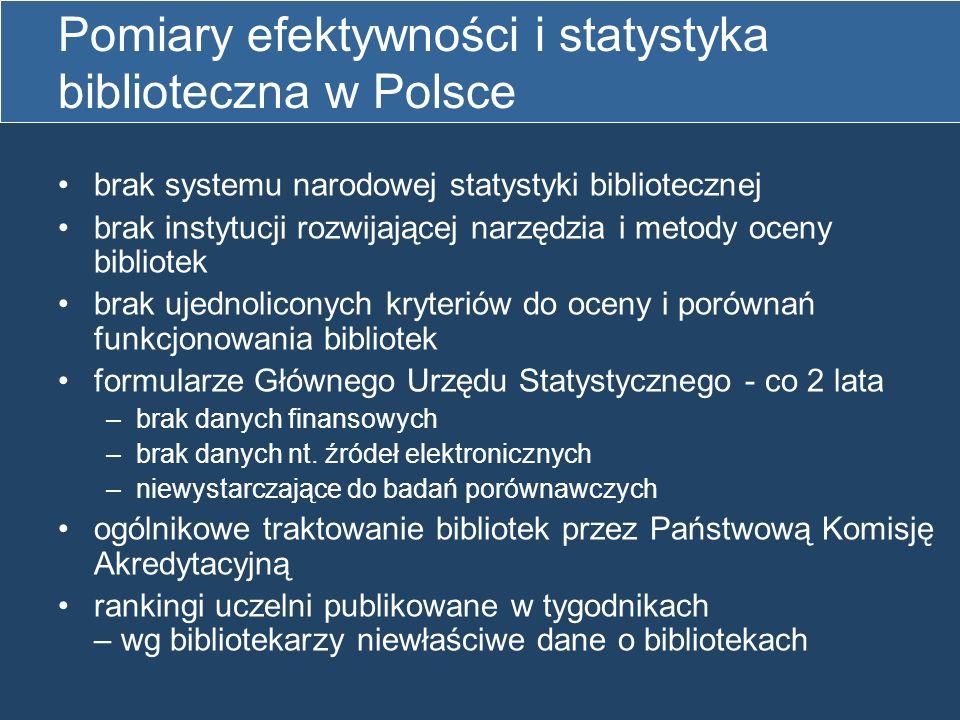 Pomiary efektywności i statystyka biblioteczna w Polsce brak systemu narodowej statystyki bibliotecznej brak instytucji rozwijającej narzędzia i metody oceny bibliotek brak ujednoliconych kryteriów do oceny i porównań funkcjonowania bibliotek formularze Głównego Urzędu Statystycznego - co 2 lata –brak danych finansowych –brak danych nt.