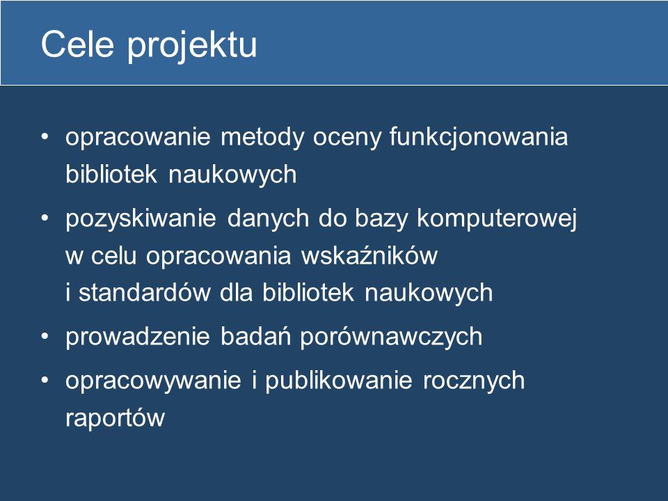 http://ssk2.bu.amu.edu.pl/standaryzacja/index.htm O projekcie Instrukcje Dostęp do ankiet (hasło) Wyniki badań Wzory ankiet (pdf) Lista wskaźników